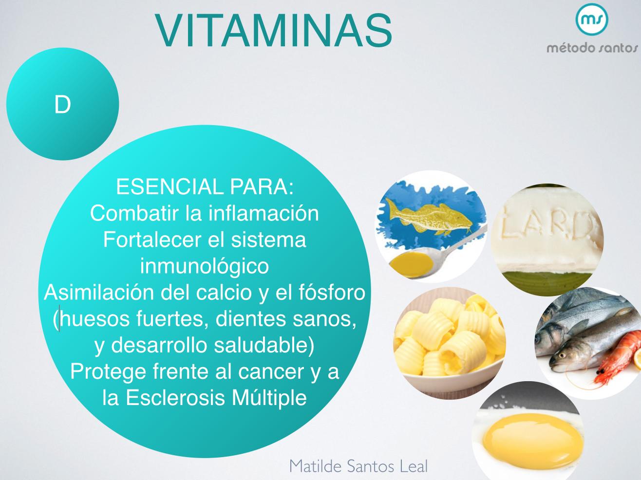 Informe sobre COVID-19 y vitamina D.